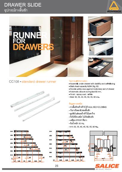 Furniture Drawer Runner